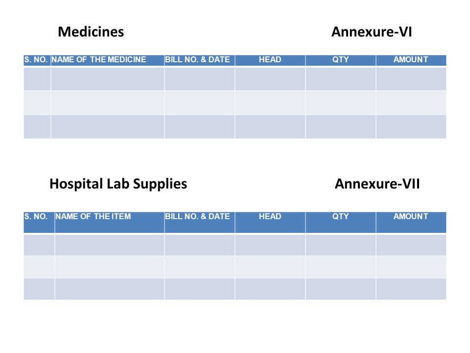 Medicines Annexure-VI S. NO.NAME OF THE MEDICINEBILL NO.