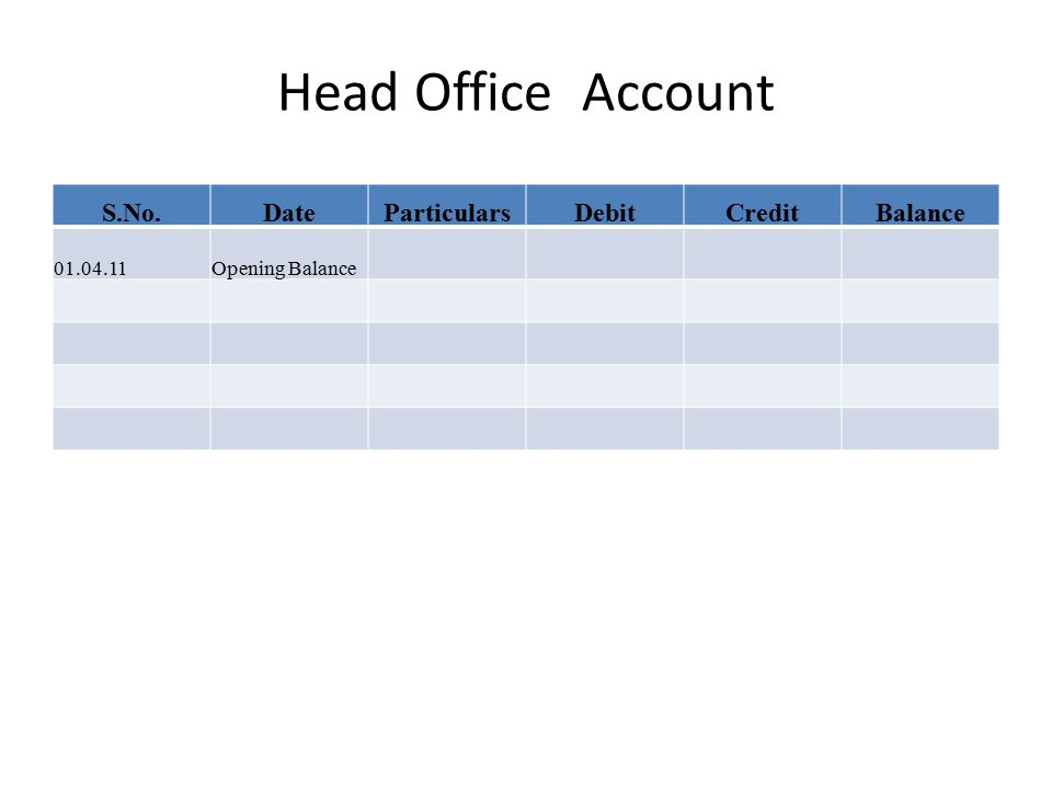 Head Office Account S.No.DateParticularsDebitCreditBalance 01.04.11Opening Balance