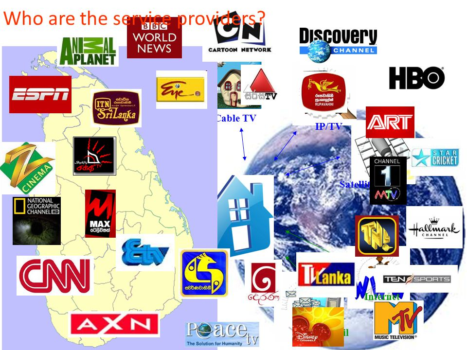 Land Phone Mobile Free TV (Antenna) Cable TV Internet E-mail Radio IP/TV Satellite TV Who are the service providers