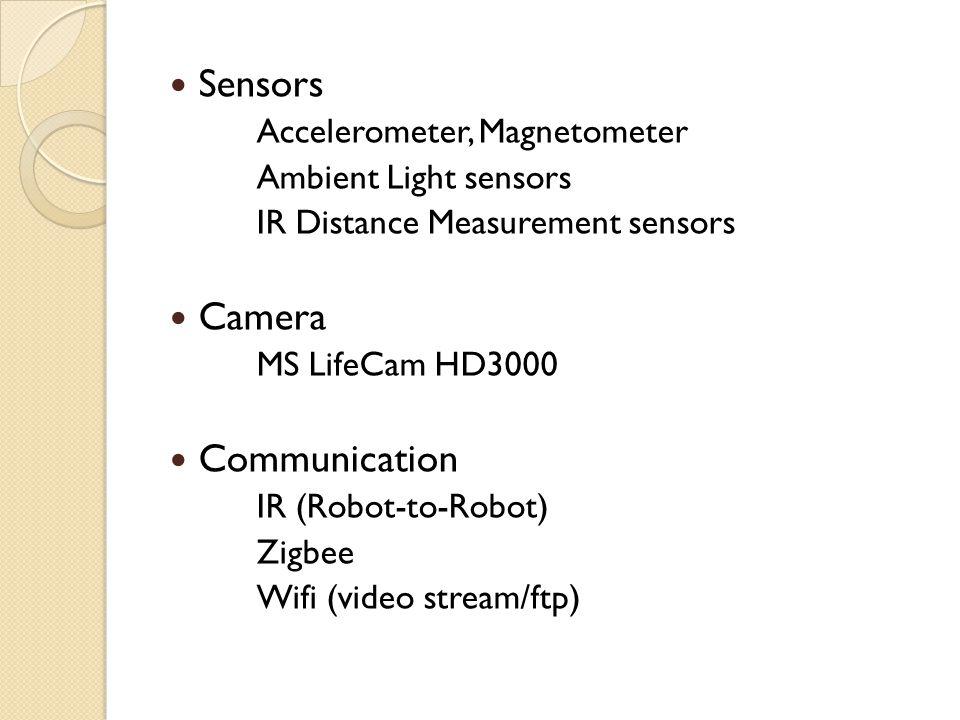 Sensors LSM303DLHC 3D Accelerometer and digital compass Ambient Light Sensors IR Distance Measurement sensors (~10cm to 100cm) Microsoft LifeCam HD-3000 ◦ 720p HD, 50 FPS