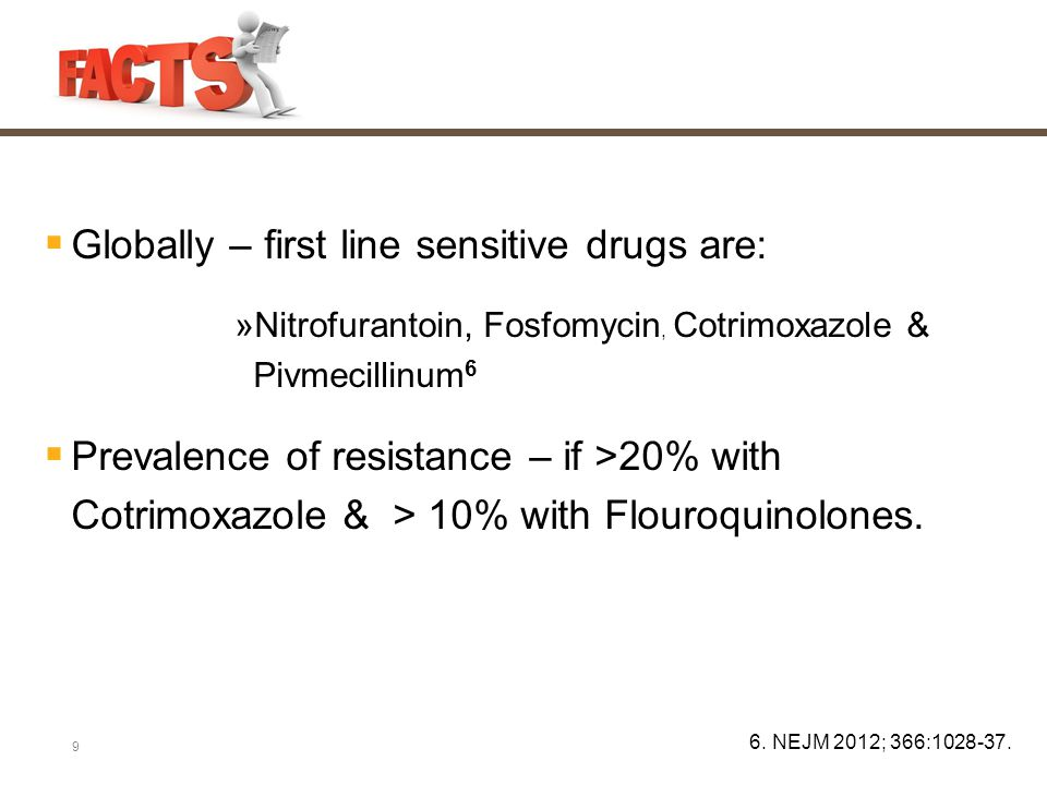 9  Globally – first line sensitive drugs are: »Nitrofurantoin, Fosfomycin, Cotrimoxazole & Pivmecillinum 6  Prevalence of resistance – if >20% with Cotrimoxazole & > 10% with Flouroquinolones.