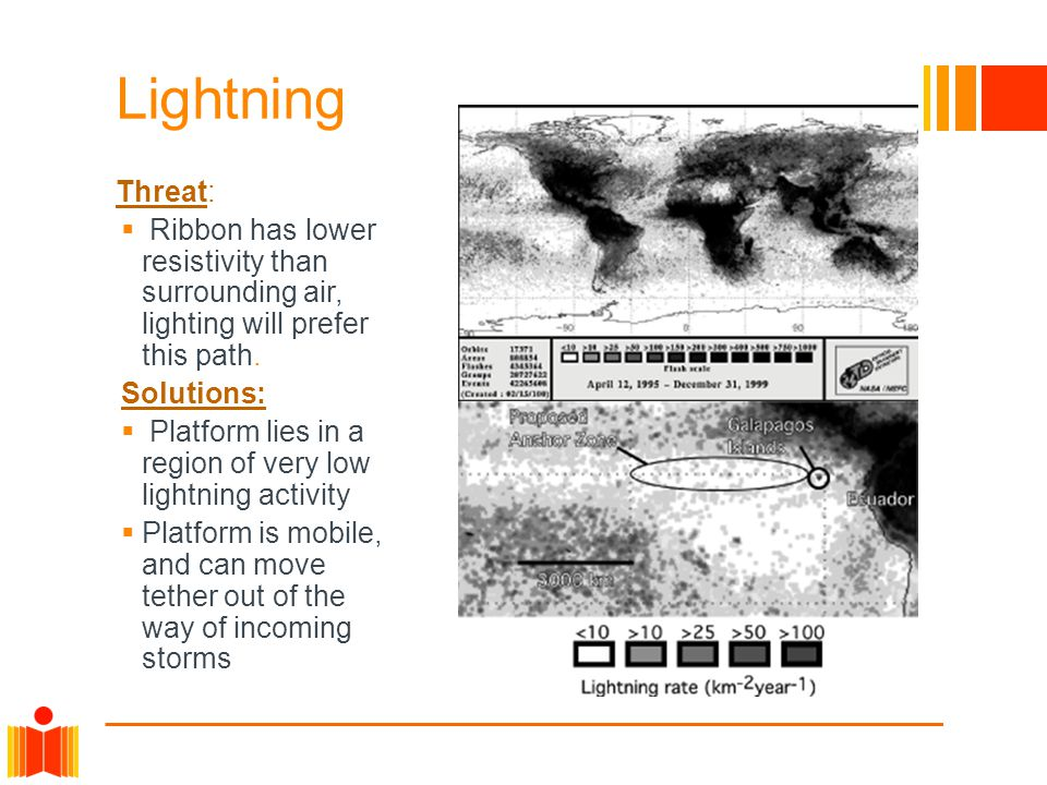 Lightning Threat:  Ribbon has lower resistivity than surrounding air, lighting will prefer this path.