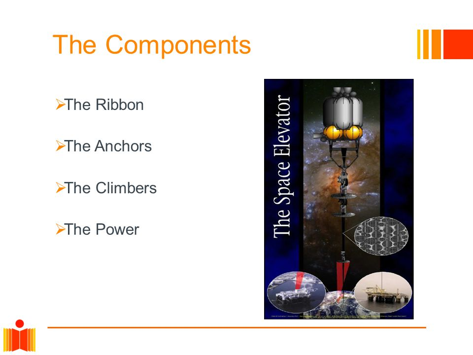 The Components  The Ribbon  The Anchors  The Climbers  The Power