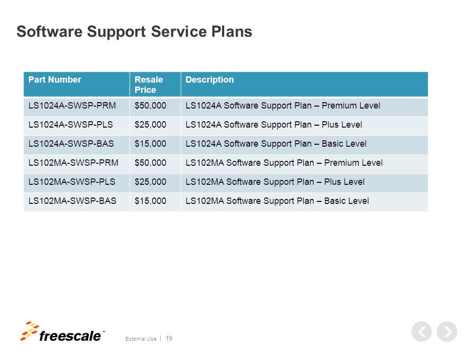 TM External Use 19 Software Support Service Plans Part NumberResale Price Description LS1024A-SWSP-PRM$50,000LS1024A Software Support Plan – Premium L