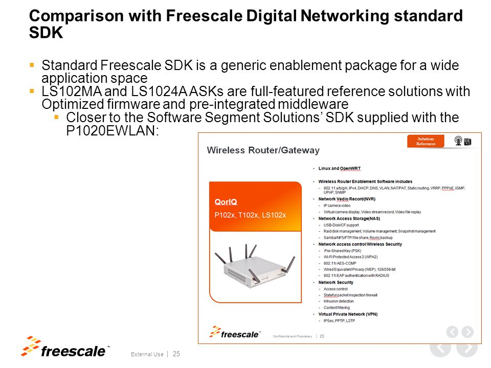 TM External Use 25 Comparison with Freescale Digital Networking standard SDK  Standard Freescale SDK is a generic enablement package for a wide appli
