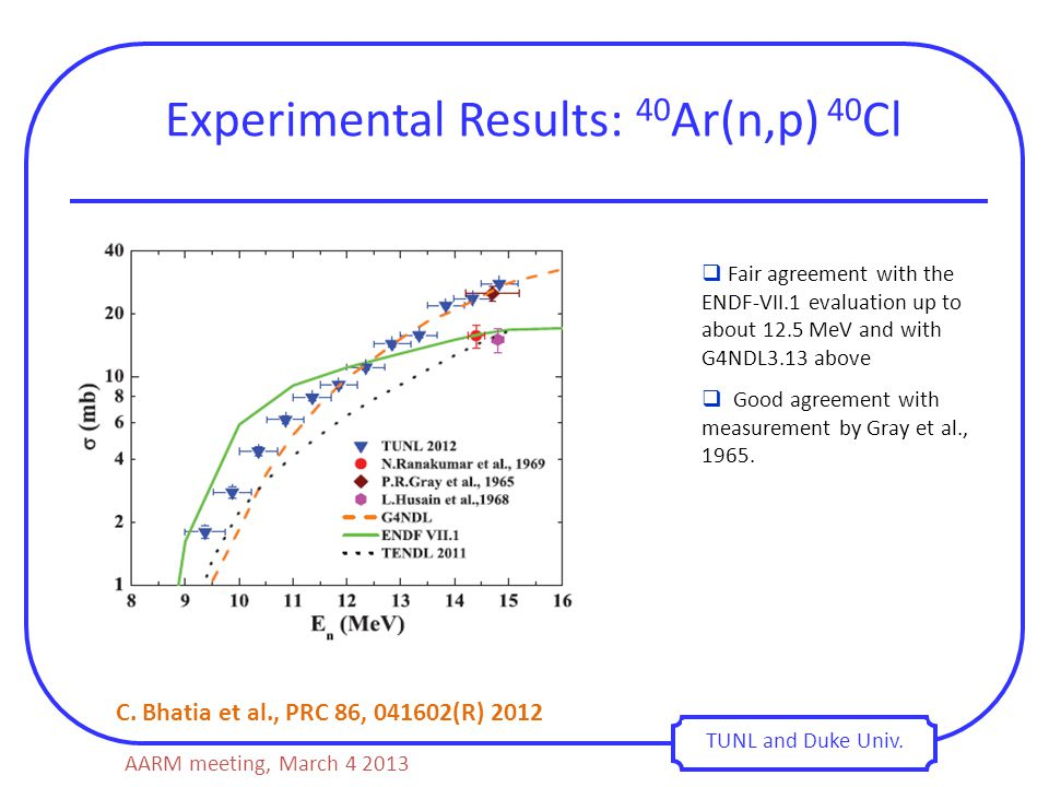 Experimental Results: 40 Ar(n,p) 40 Cl TUNL and Duke Univ.  Fair agreement with the ENDF-VII.1 evaluation up to about 12.5 MeV and with G4NDL3.13 abo
