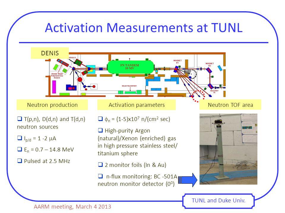 Activation Measurements at TUNL TUNL and Duke Univ.
