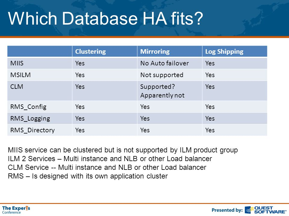 Which Database HA fits.