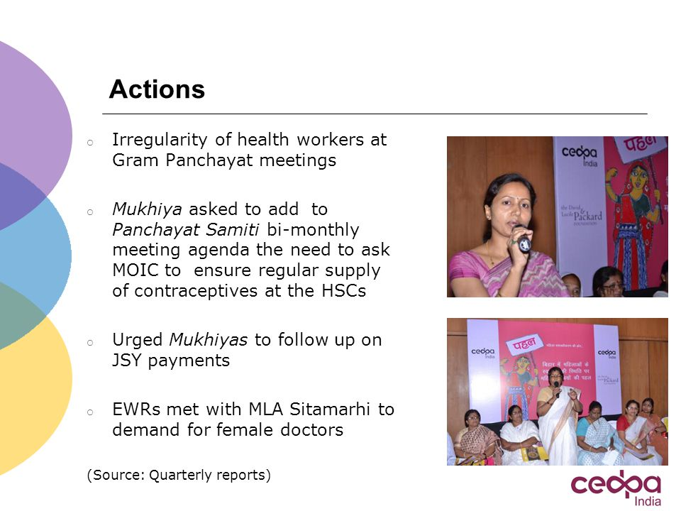 Actions o Irregularity of health workers at Gram Panchayat meetings o Mukhiya asked to add to Panchayat Samiti bi-monthly meeting agenda the need to ask MOIC to ensure regular supply of contraceptives at the HSCs o Urged Mukhiyas to follow up on JSY payments o EWRs met with MLA Sitamarhi to demand for female doctors (Source: Quarterly reports)