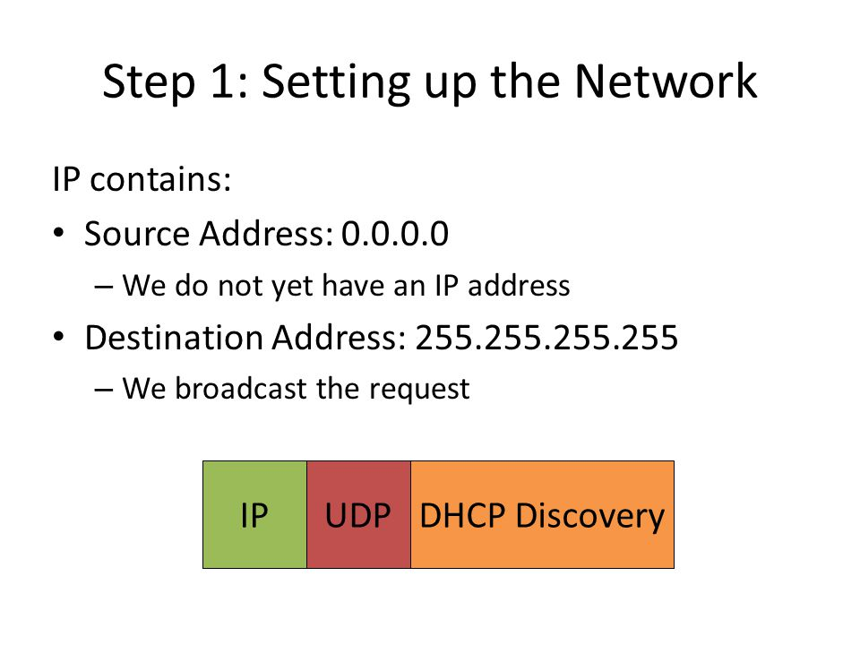 ARP Broadcast an ARP request message ARP response from the Gateway Router contains the MAC address ARPLL
