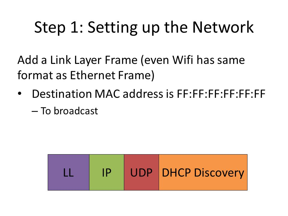 Step 1: Setting up the Network Machine running DHCP server picks up the request Link Layer driver in the server shreds the LL header IP Layer of the kernel shreds the IP header UDP layer shreds the UDP header, after demultiplexing the packet to the server application running on port 67.