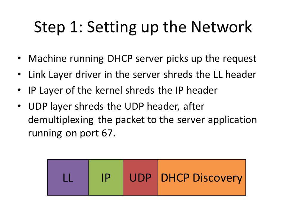 Step 3: Requesting the Page Use HTTP to communicate with the destination's application TCP is the transport protocol used Encapsulated by IP and LL frames HTTPTCPIPLL