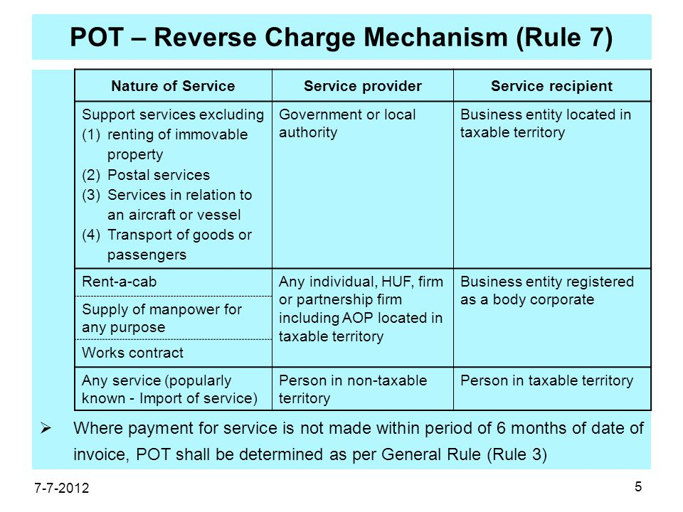 5 POT – Reverse Charge Mechanism (Rule 7)  Where payment for service is not made within period of 6 months of date of invoice, POT shall be determined as per General Rule (Rule 3) 7-7-2012 Nature of ServiceService providerService recipient Support services excluding (1)renting of immovable property (2)Postal services (3)Services in relation to an aircraft or vessel (4)Transport of goods or passengers Government or local authority Business entity located in taxable territory Rent-a-cabAny individual, HUF, firm or partnership firm including AOP located in taxable territory Business entity registered as a body corporate Supply of manpower for any purpose Works contract Any service (popularly known - Import of service) Person in non-taxable territory Person in taxable territory