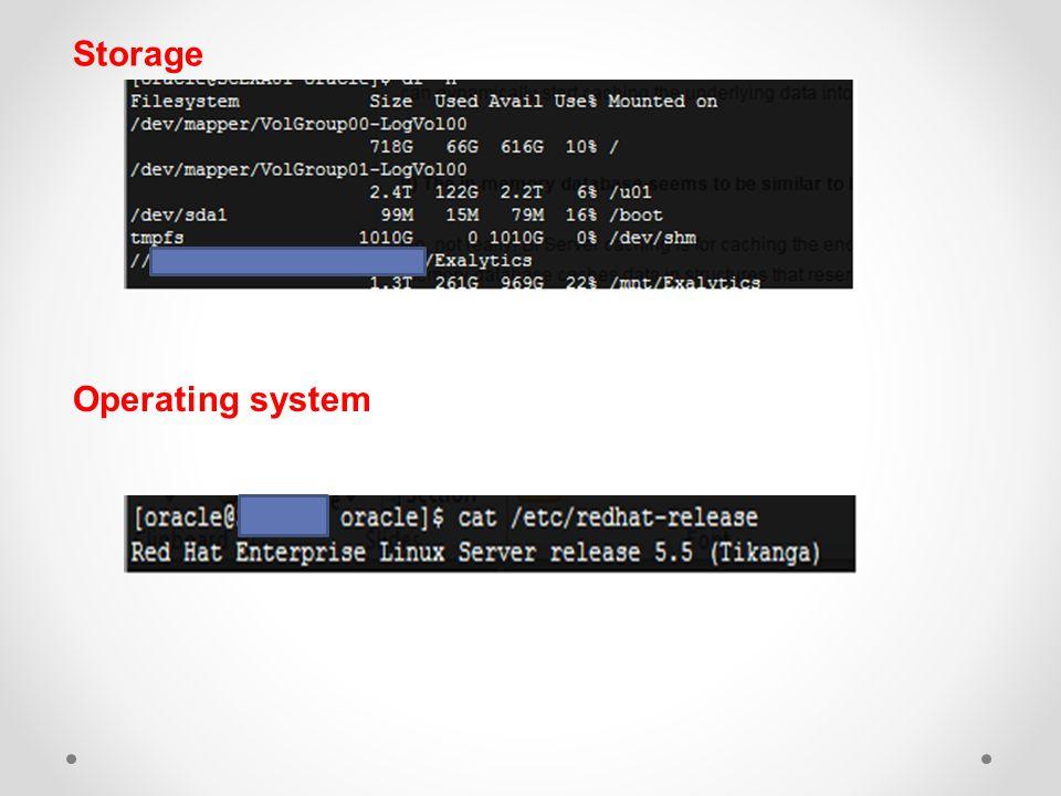 Storage Operating system