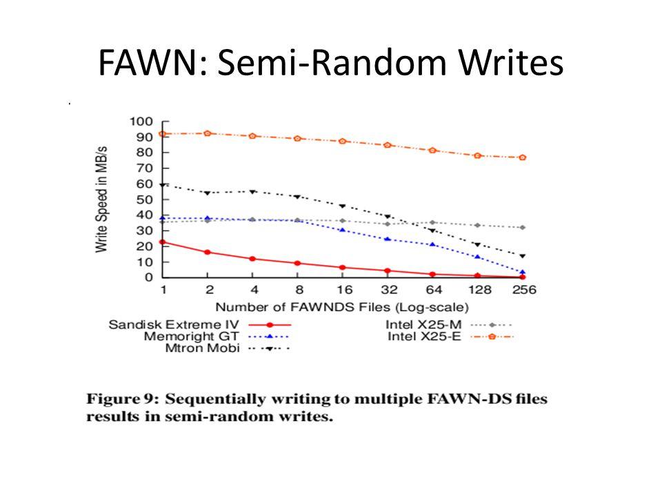 FAWN: Semi-Random Writes