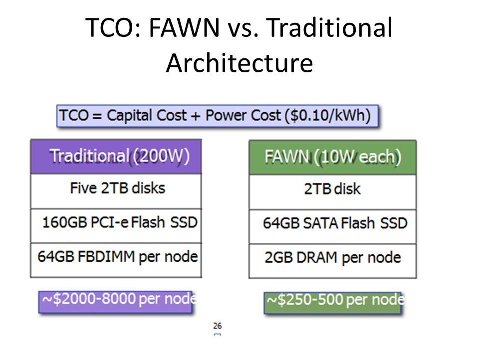 TCO: FAWN vs. Traditional Architecture