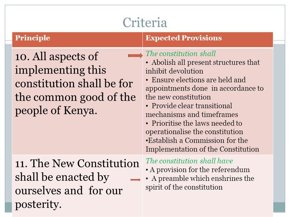 Criteria Katiba Sasa. Campaign PrincipleExpected Provisions 10.