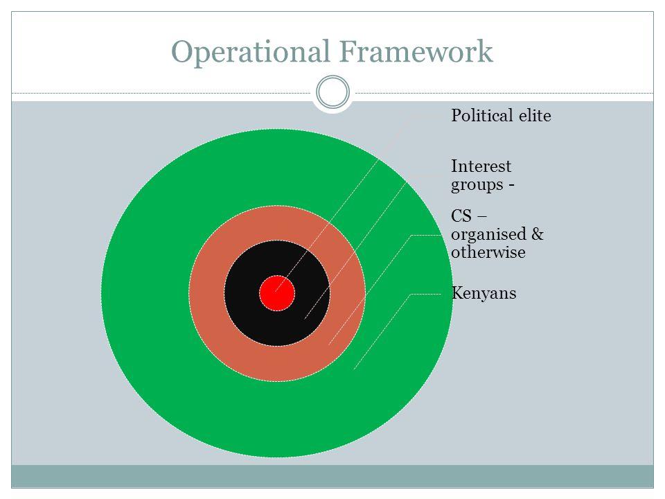 Political elite Interest groups - CS – organised & otherwise Kenyans Operational Framework