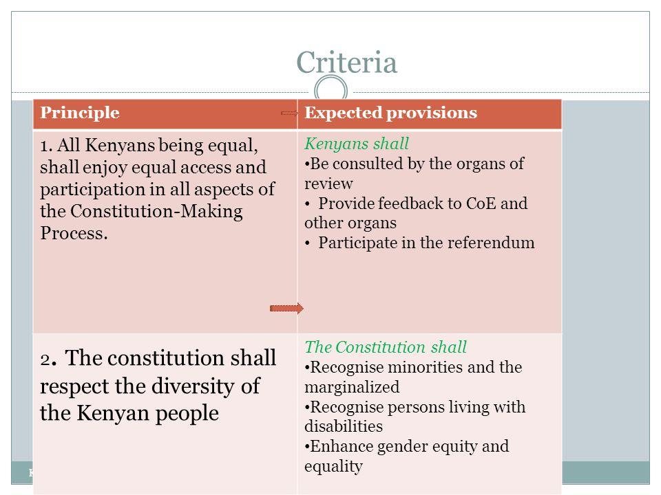 Criteria Katiba Sasa. Campaign PrincipleExpected provisions 1.