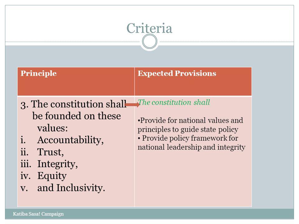Criteria Katiba Sasa. Campaign PrincipleExpected Provisions 3.