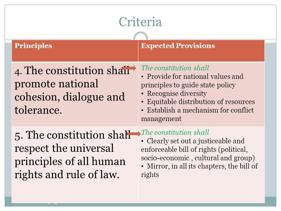 Criteria Katiba Sasa. Campaign PrinciplesExpected Provisions 4.