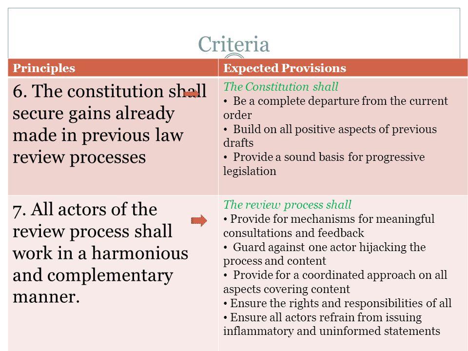 Criteria Katiba Sasa. Campaign PrinciplesExpected Provisions 6.