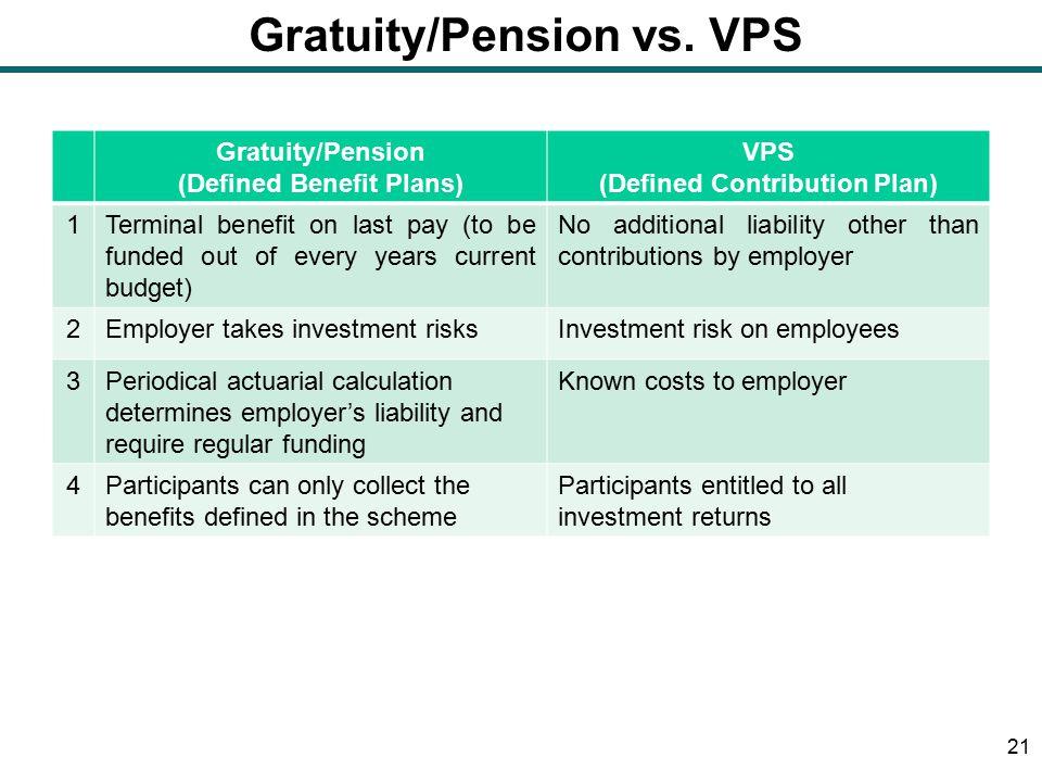Gratuity/Pension vs.