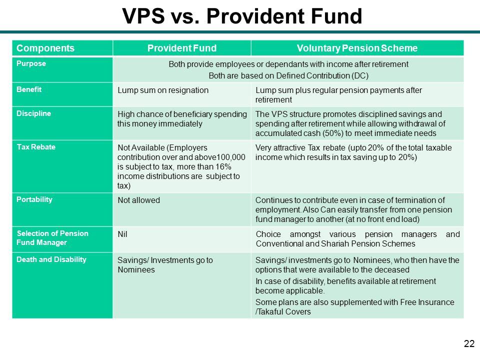 VPS vs.