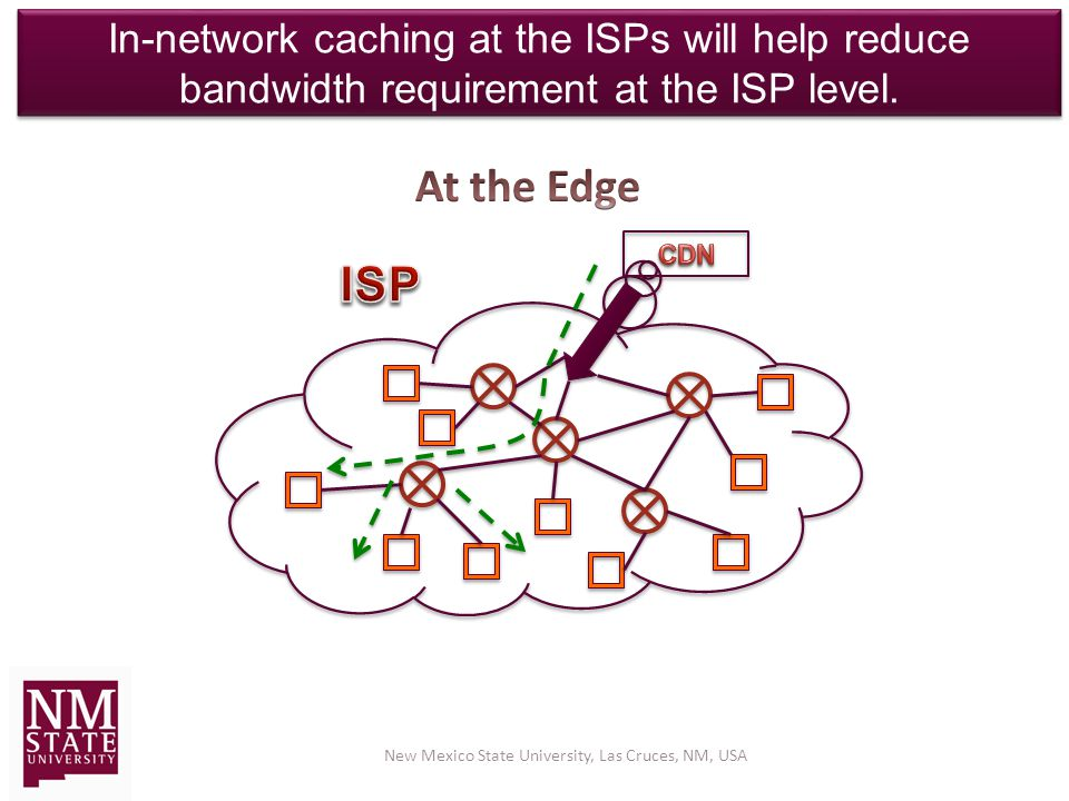In-network caching at the ISPs will help reduce bandwidth requirement at the ISP level.