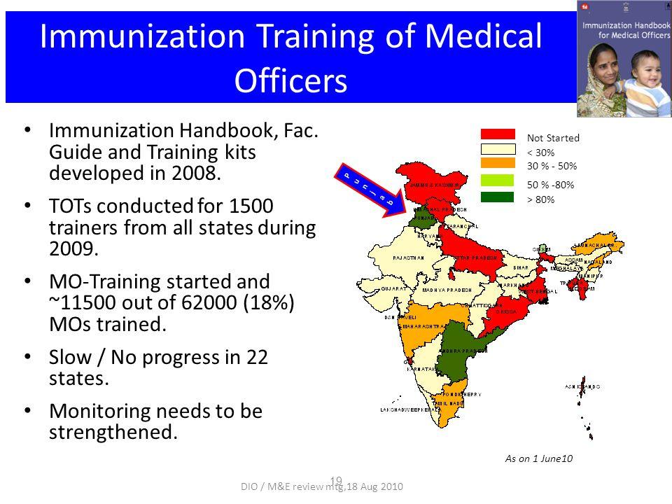 As on 1 June10 < 30% 50 % -80% 30 % - 50% > 80% Not Started Immunization Training of Medical Officers Immunization Handbook, Fac.