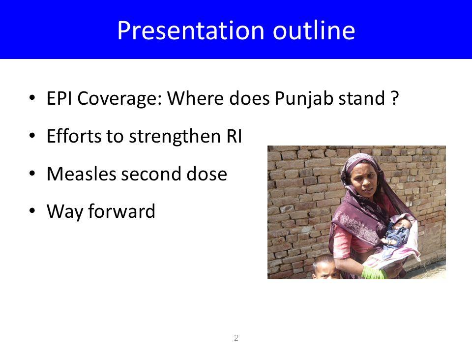 Presentation outline EPI Coverage: Where does Punjab stand .