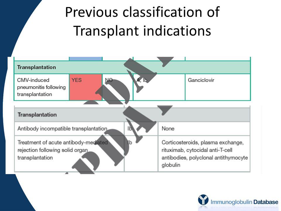 Single centre experience (cardiothoracic transplantation)