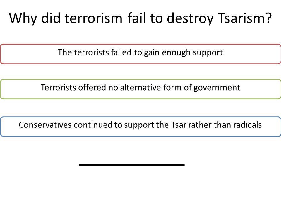 Why did terrorism fail to destroy Tsarism? Conservatives continued to support the Tsar rather than radicals The terrorists failed to gain enough suppo