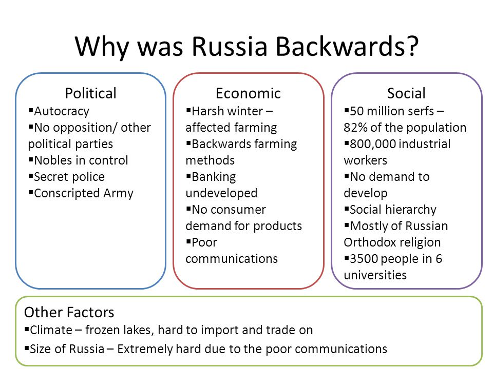 Why was Russia Backwards? Political  Autocracy  No opposition/ other political parties  Nobles in control  Secret police  Conscripted Army Econom