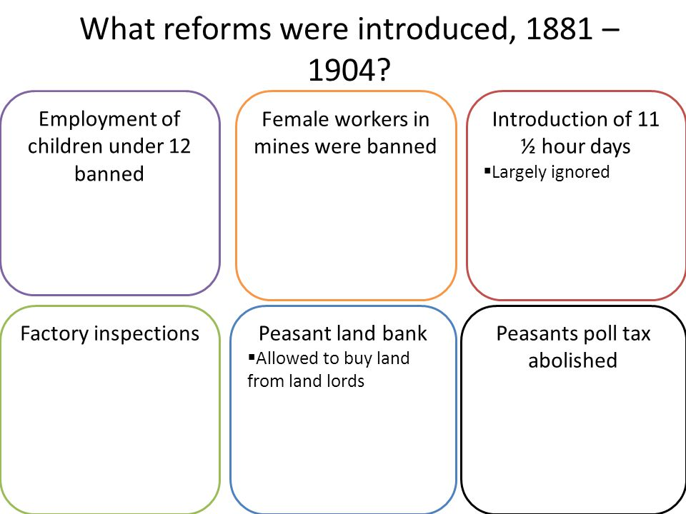 What reforms were introduced, 1881 – 1904? Peasant land bank  Allowed to buy land from land lords Introduction of 11 ½ hour days  Largely ignored Em