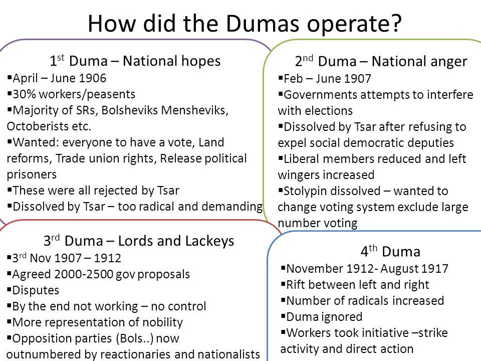 How did the Dumas operate? 1 st Duma – National hopes  April – June 1906  30% workers/peasents  Majority of SRs, Bolsheviks Mensheviks, Octoberists