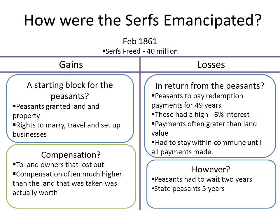 How were the Serfs Emancipated? However? Peasants had to wait two years State peasants 5 years In return from the peasants?  Peasants to pay redempti