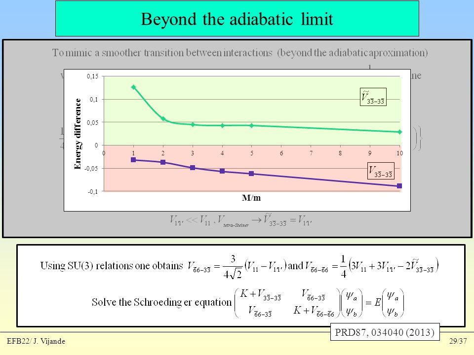 Beyond the adiabatic limit EFB22/ J. Vijande29/37 PRD87, 034040 (2013)