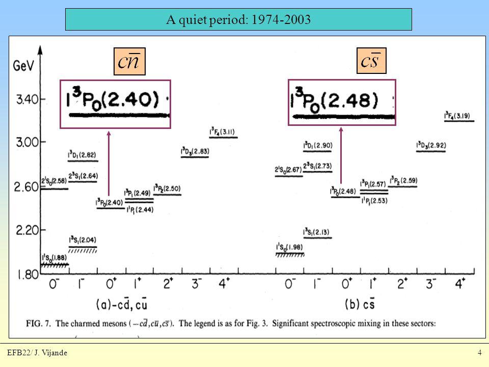 4 T. Barnes et al., Phys. Rev. D72, 054026 (2005) A quiet period: 1974-2003 S.