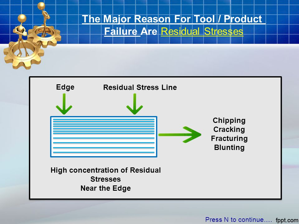The Major Reason For Tool / Product Failure Are Residual Stresses Edge Residual Stress Line Chipping Cracking Fracturing Blunting High concentration of Residual Stresses Near the Edge Press N to continue….