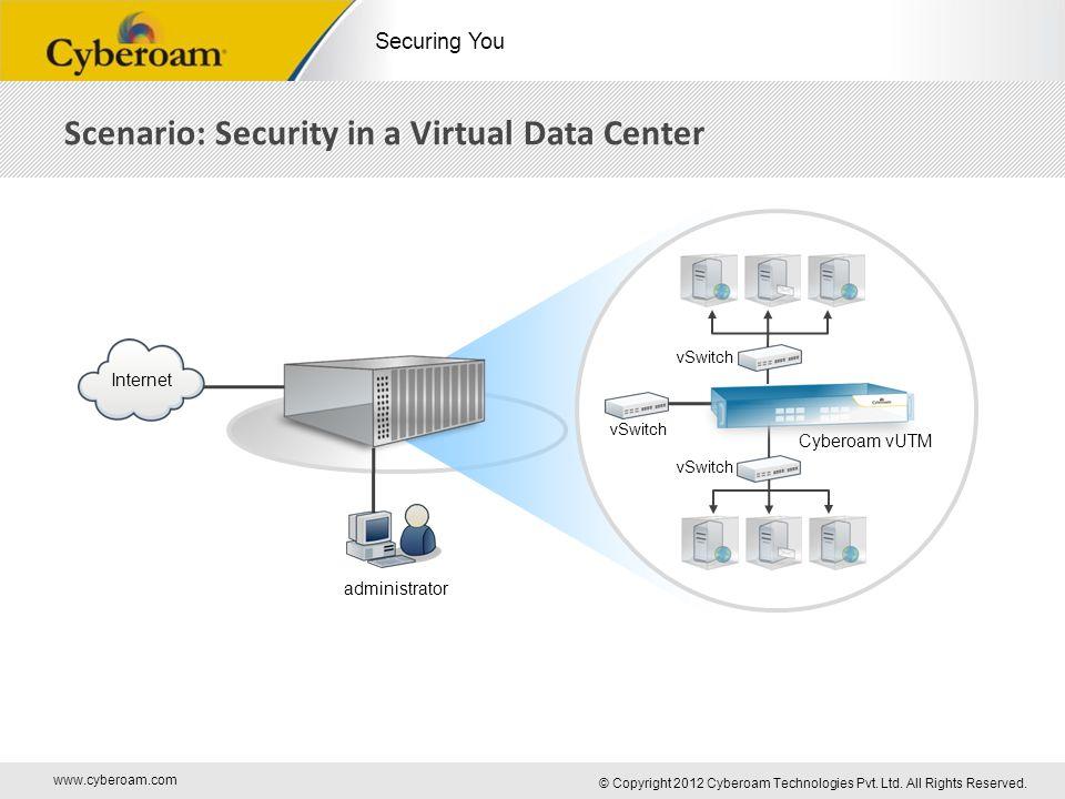 www.cyberoam.com © Copyright 2012 Cyberoam Technologies Pvt. Ltd. All Rights Reserved. Securing You Scenario: Security in a Virtual Data Center Intern