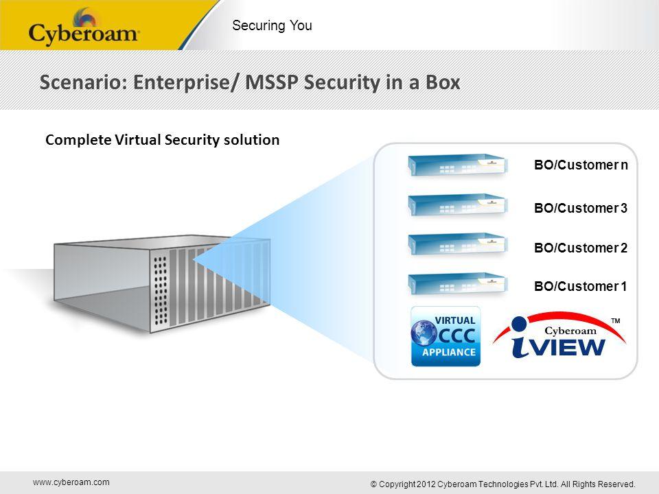 www.cyberoam.com © Copyright 2012 Cyberoam Technologies Pvt. Ltd. All Rights Reserved. Securing You Scenario: Enterprise/ MSSP Security in a Box BO/Cu