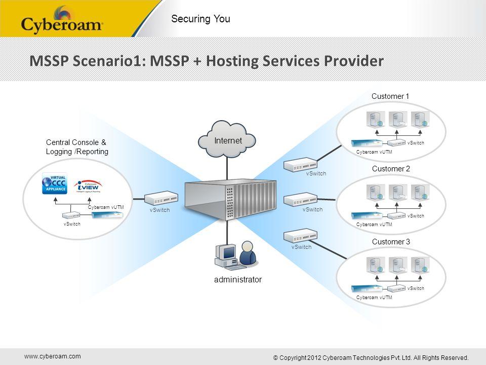 www.cyberoam.com © Copyright 2012 Cyberoam Technologies Pvt. Ltd. All Rights Reserved. Securing You MSSP Scenario1: MSSP + Hosting Services Provider a