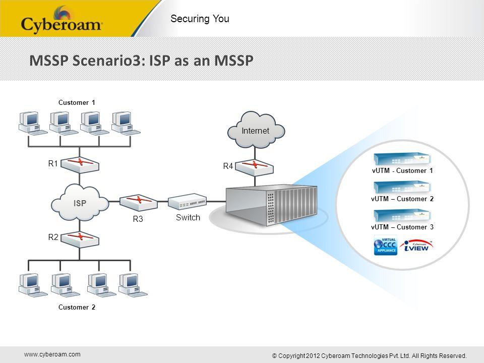 www.cyberoam.com © Copyright 2012 Cyberoam Technologies Pvt. Ltd. All Rights Reserved. Securing You MSSP Scenario3: ISP as an MSSP vUTM - Customer 1 v
