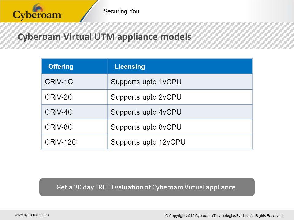 www.cyberoam.com © Copyright 2012 Cyberoam Technologies Pvt. Ltd. All Rights Reserved. Securing You Cyberoam Virtual UTM appliance models OfferingLice