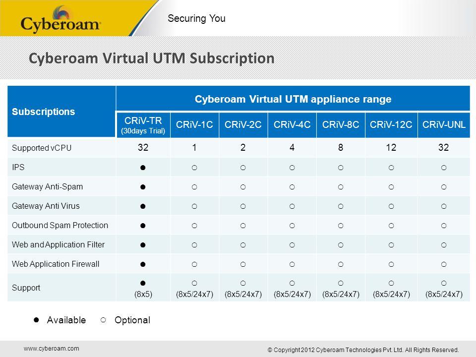 www.cyberoam.com © Copyright 2012 Cyberoam Technologies Pvt. Ltd. All Rights Reserved. Securing You Subscriptions Cyberoam Virtual UTM appliance range