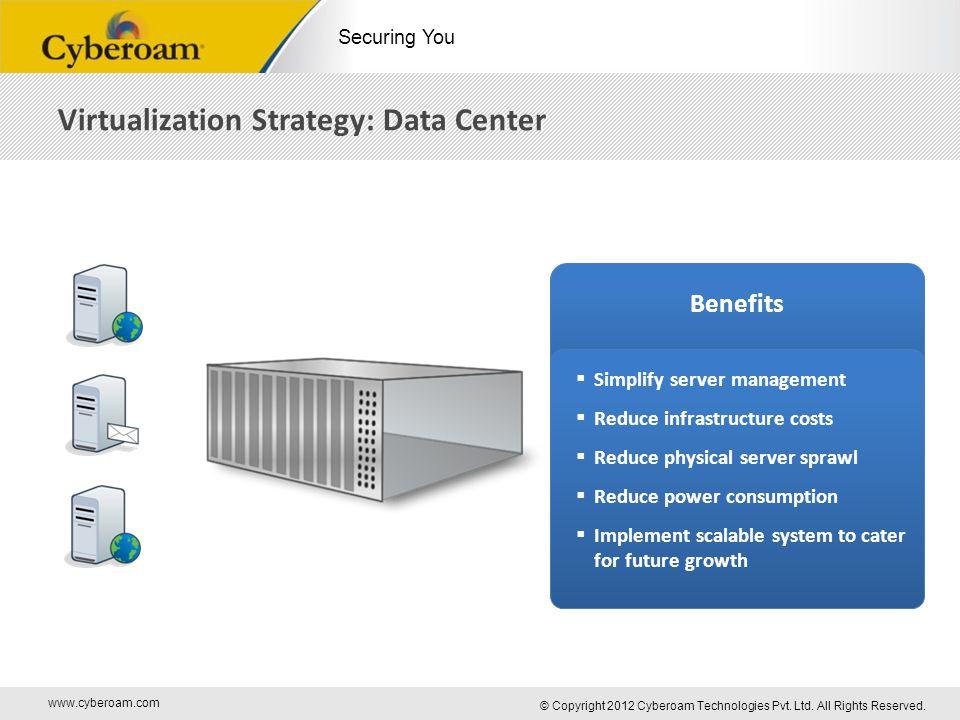 www.cyberoam.com © Copyright 2012 Cyberoam Technologies Pvt. Ltd. All Rights Reserved. Securing You Virtualization Strategy: Data Center  Simplify se