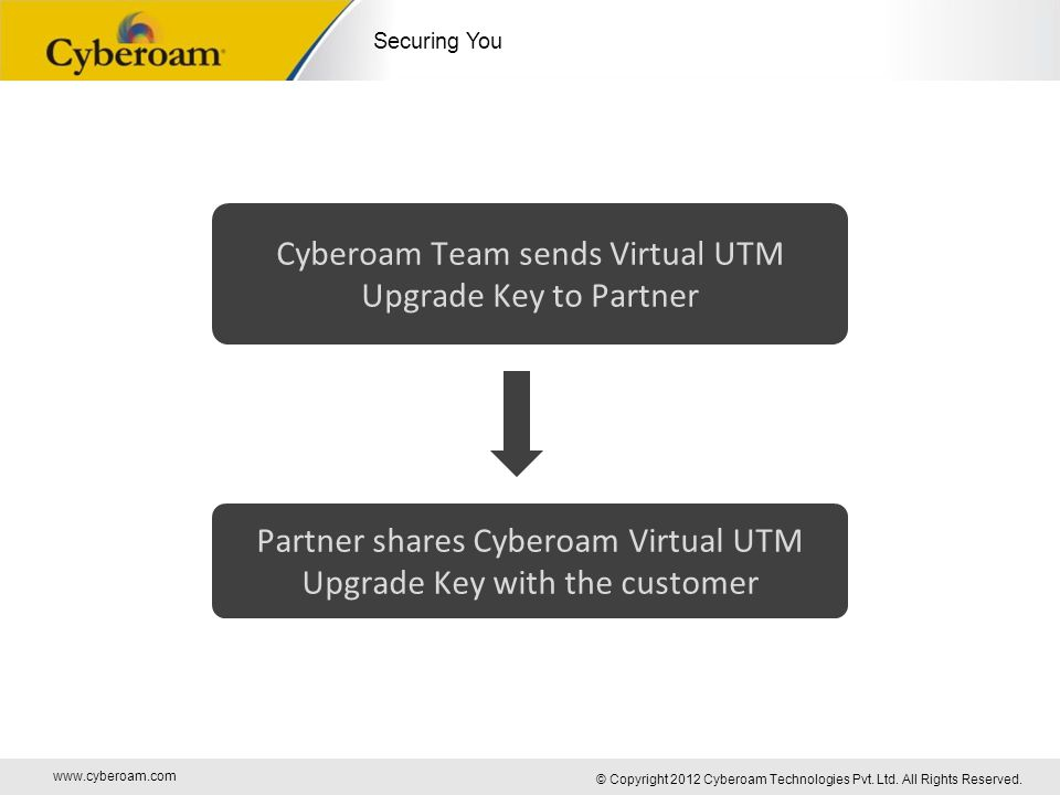 www.cyberoam.com © Copyright 2012 Cyberoam Technologies Pvt. Ltd. All Rights Reserved. Securing You Partner shares Cyberoam Virtual UTM Upgrade Key wi