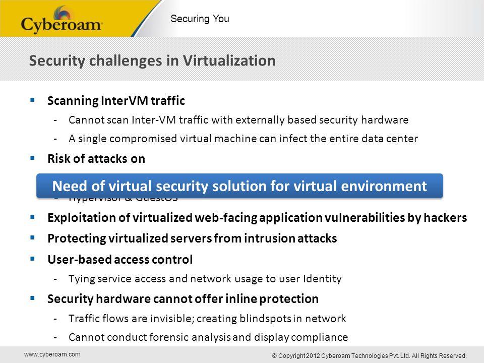 www.cyberoam.com © Copyright 2012 Cyberoam Technologies Pvt. Ltd. All Rights Reserved. Securing You  Scanning InterVM traffic -Cannot scan Inter-VM t