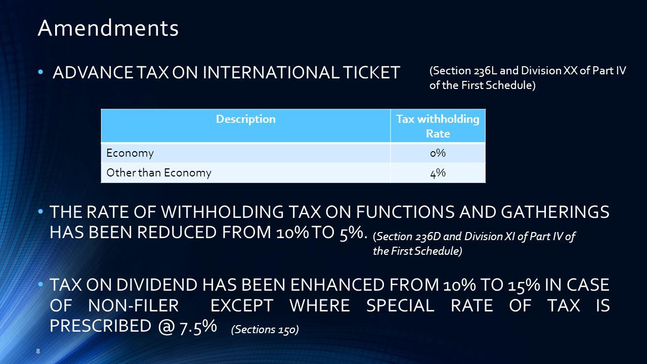 Sales Tax Act 1990 (Goods)